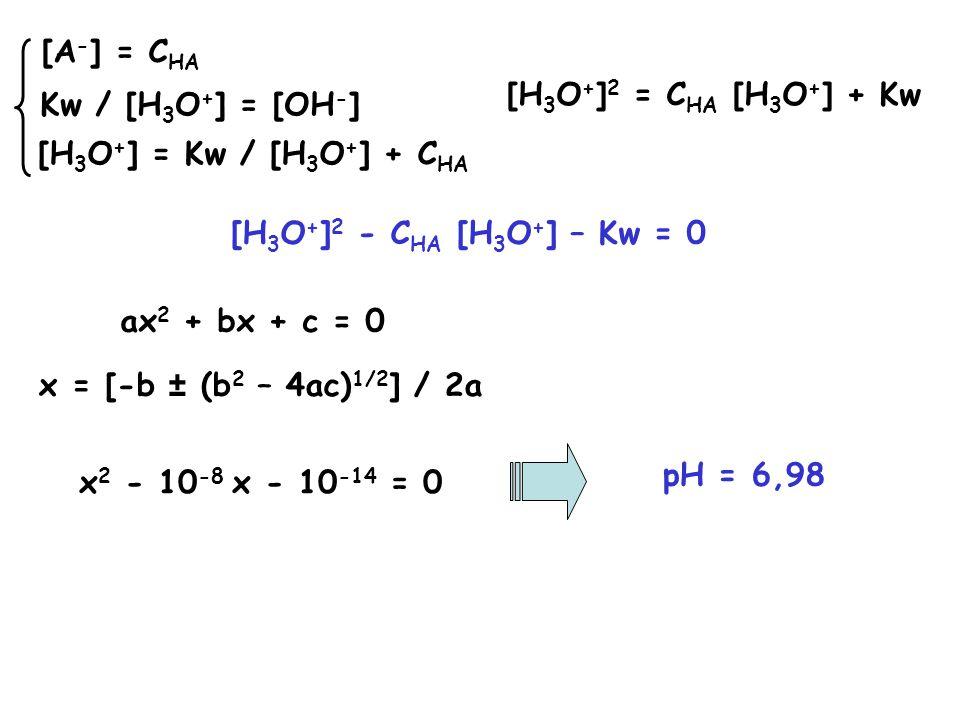 [A-] = CHA [H3O+]2 = CHA [H3O+] + Kw. Kw / [H3O+] = [OH-] [H3O+] = Kw / [H3O+] + CHA. [H3O+]2 - CHA [H3O+] – Kw = 0.